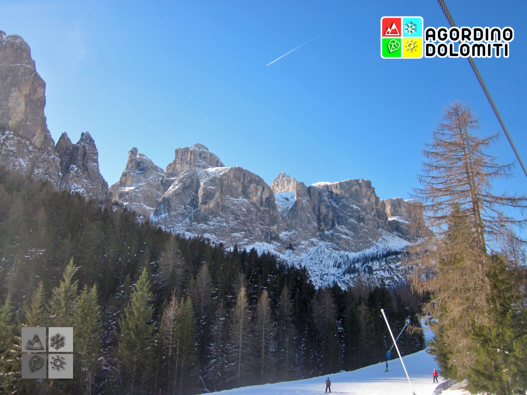 Sellaronda Dolomiti Superski