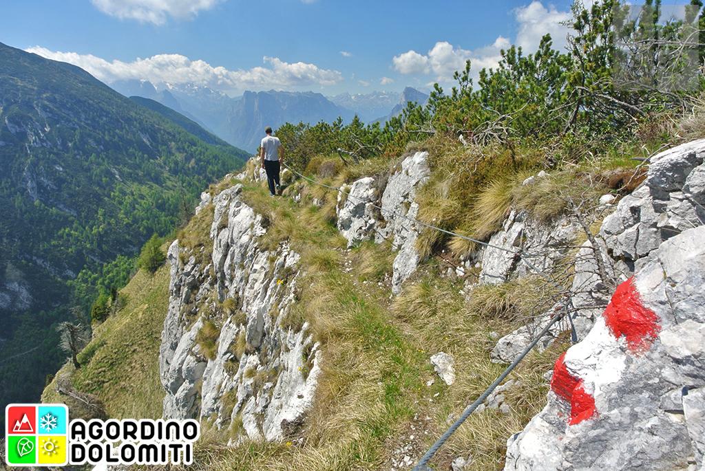 Escursioni a La Valle Agordina
