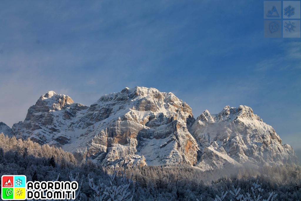 Dove si trovano le Dolomiti