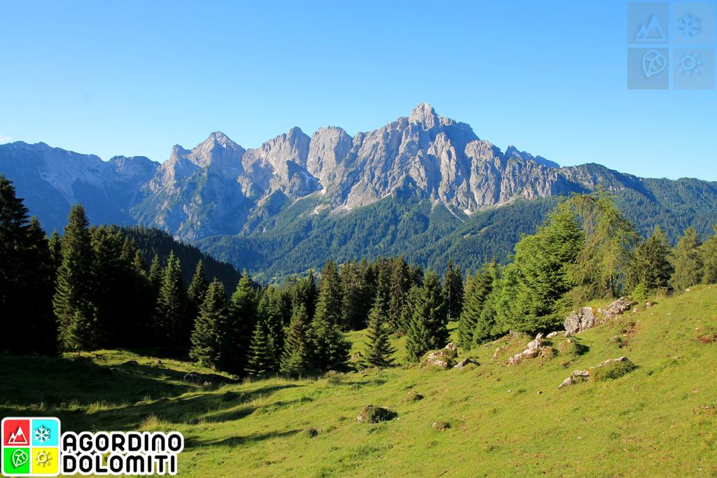 Conca Agordina, Cuore delle Dolomiti